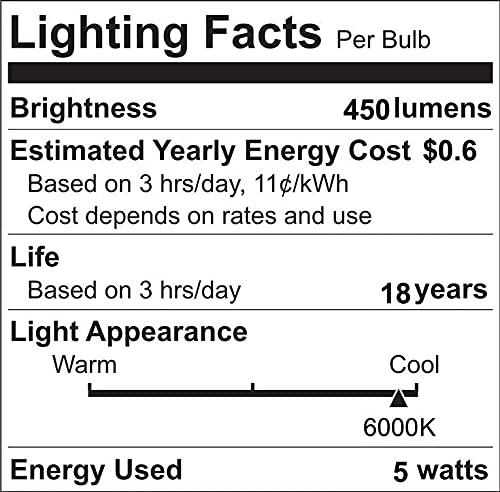 Lustaled R7S LED Bulb 78mm, 5W R7S COB LED Bulbs T3 78MM J Type Linear Bulbs 50W R7s Tungsten Halogen Floodlight Replacement for Garage Speciality Lighting Floor Lamps (Daylight 6000K, 4-Pack)