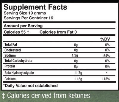 KetoCana Ingredients
