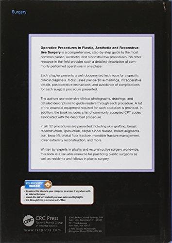 Operative Procedures in Plastic, Aesthetic and Reconstructive Surgery - medicalbooks.filipinodoctors.org