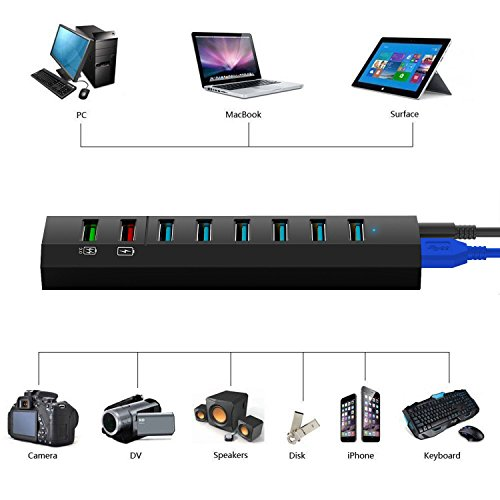8-Port USB Hub, RAOYI USB Hub 3.0 Powered, 6 Port USB 3.0 Data Hub with 12V Power Adapter, 3.3ft USB Cable for MacBook, Mouse, Laptop, PC, USB Flash Drives, HDD Hard Drive (Black) by RAOYI (Image #3)