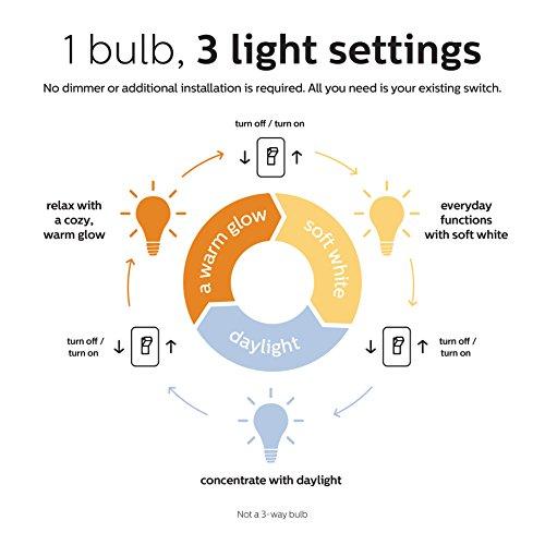Philips LED A19 SceneSwitch Color Change Light Bulb: Daylight/Soft White/Warm Glow (60-Watt Equivalent), E26 Base, 3-Pack