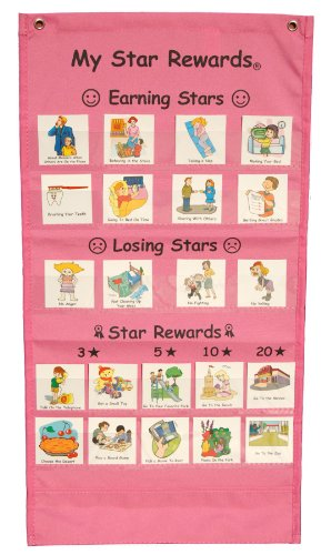 et Chart Set - Pink (Behavioral Pocket Chart)