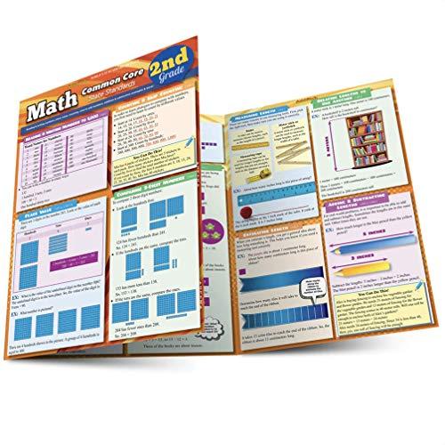 Math Common Core 2Nd Grade ()