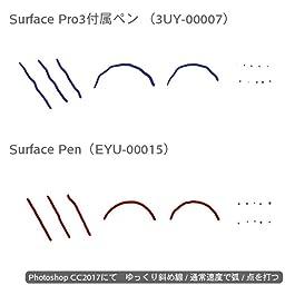 Amazon Co Jp マイクロソフト 純正 Surface Pro 対応 Surfaceペン コバルトブルー Eyu 家電 カメラ