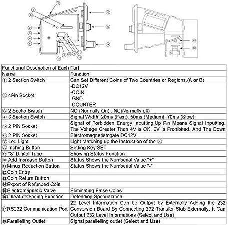 Akozon Monedero Electrónico Selector De Aceptor Expendedora Juego ...