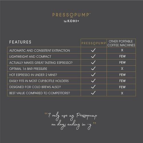 PRESSOPUMP Cordless Espresso Maker (Automatic) | Mini Espresso Coffee Machine | Perfect Gift for Home, Outdoors and Office | Black by Pressopump (Image #1)