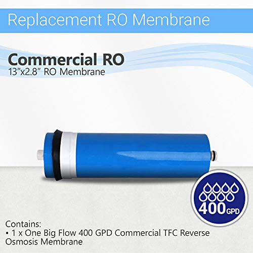 MAX WATER USA Inc. Reverse Osmosis Big Flow Commercial RO Membrane EW-TFC-3013-400 GPD ()
