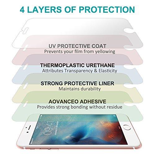 2 Protectores de Pantalla para iPhone 7 Plus con Carcasas Protectora, AFUNTA Un Conjunto de 2 VidrioTemplado Anti-arañazos & 1 Carcasas Fundas Transparente A prueba de Choques para Apple iPhone 7 Plus Pare iPhone 7 Plus