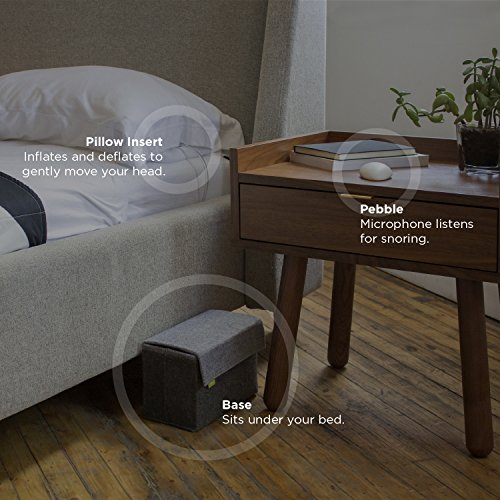 Smart Nora Anti Snoring Solution, Contact-free Effective Snoring Solution, Stop Snoring, Works with any pillow. by Smart Nora (Image #3)