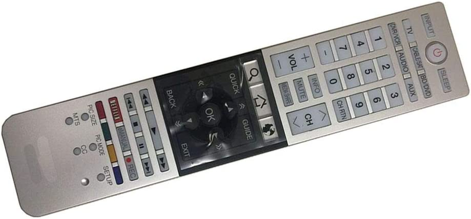 alpha-ene.co.jp Easy Replacement Remote Conrtrol Suitable for ...