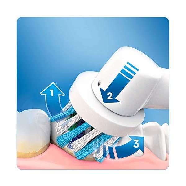 Oral-B Vitality Plus Crossaction - Cepillo de Dientes Eléctrico Recargable con Tecnología Braun, Azul y blanco 8