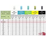 TRITDT Adjustable Billet Wastegate Actuator Fit