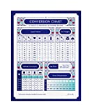 Jot & Mark Chef s Conversion Chart Magnet | Handy Reference of Measurement, Volume, Weight, and Temperature for Baking and Cooking