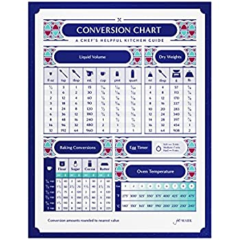 photo about Oven Temperature Conversion Chart Printable titled : Magnetic Kitchen area Conversion Charts via Proficient