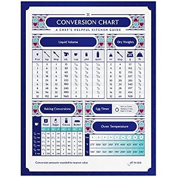3422479866f644 Amazon.com  Kitchen Conversion Chart - Magnetic  Cooking Measurement ...