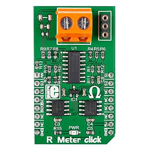 Daughter Cards and Boards R Meter click
