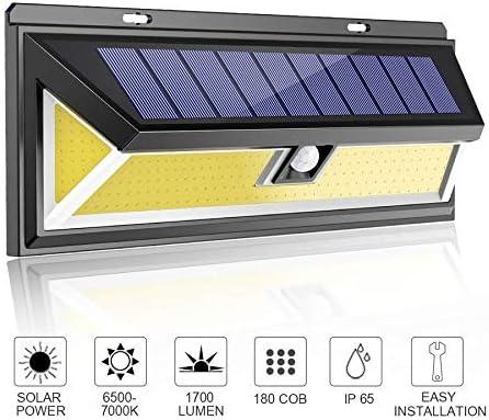lamparas solares para interiores home depot lamparas solares lamparas solares baratas lamparas solares exteriores led precio de lamparas solares para jardin lamparas solares historia: Amazon.es: Iluminación