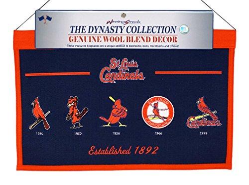Winning Streak St Louis Cardinals MLB 22x14 Logo Evolution Heritage Banner
