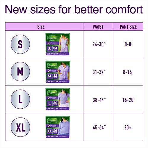 Depend Night Defense Incontinence Overnight Underwear for Women