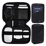 Purevave Tech Kit, Small Electronic Gadget