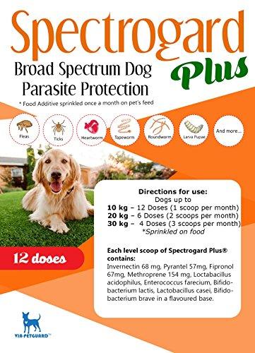 Spectrogard Plus - Broad Spectrum Flea, Tick and Worm Treatment