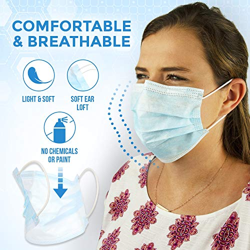 Mask Face 110 Disposable Surgical – Finders Flu Mouth For Pack
