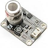CO2センサ(Arduino互換)