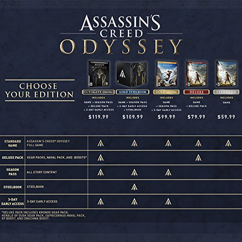 514OnYvk52L - Assassin's Creed Odyssey Standard Edition - PlayStation 4