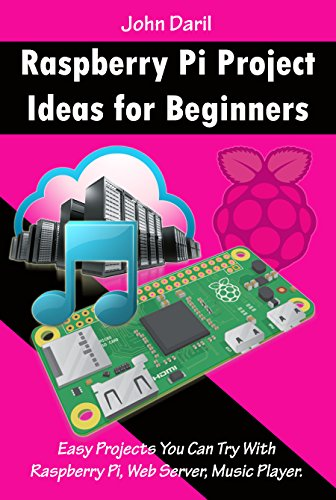 Raspberry Pi Project Ideas for Beginners: Easy Projects You Can Try ...