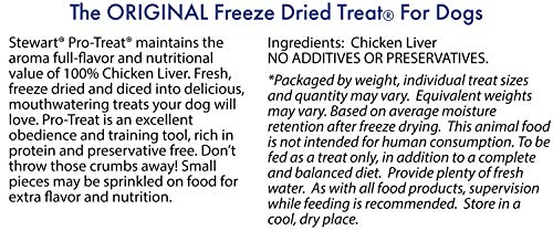 Stewart Pro-Treat, Freeze Dried Chicken Liver Dog Treats, Single Ingredient, Grain Free, USA Made, 16.8 oz. Resealable Tub