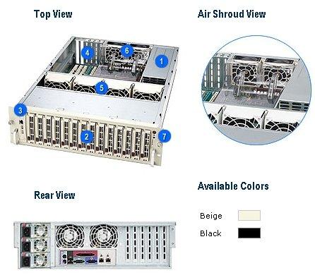 Super Micro 3U-RM 14-SCSI HOTSWAP SAF-TE ( CSE-933S2-R760 ) by Supermicro