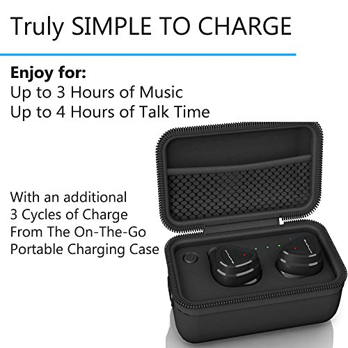 Bluephonic Libre Earbuds Reset