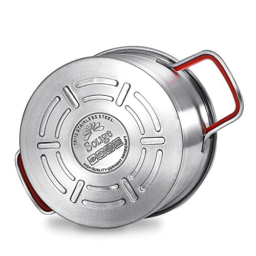 Buy quality cookware sets