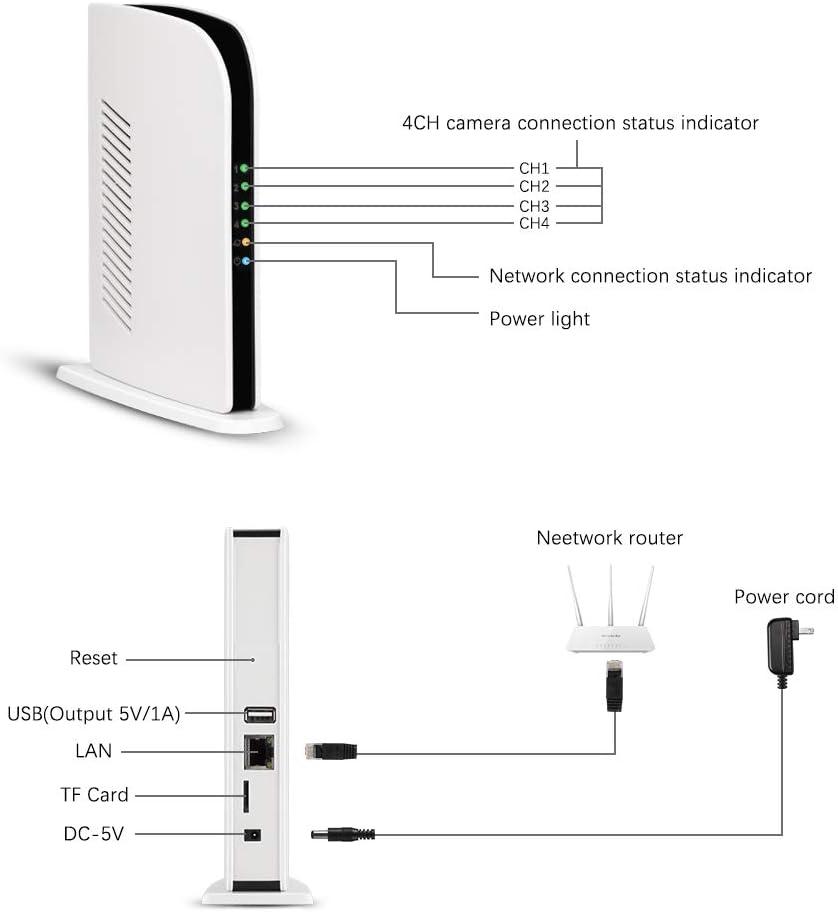TMEZON Wireless Home Security Sistema de c/ámara Funcionamiento con energ/ía Solar