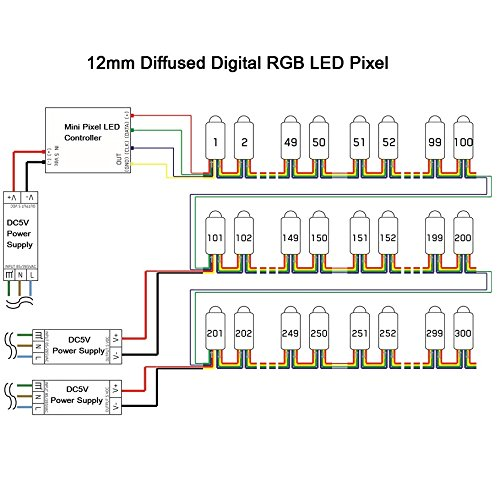 Automático Mini Pixel LED controlador - Control 512pcs Pixel Digital LED - RGB/Multicolor - Interactivo: Amazon.es: Iluminación