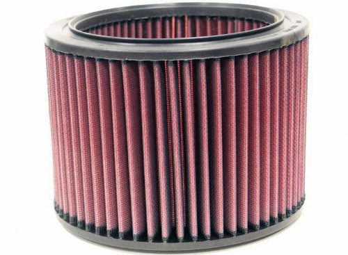 K&N E-4690 High Performance Replacement Industrial Air Filter ()