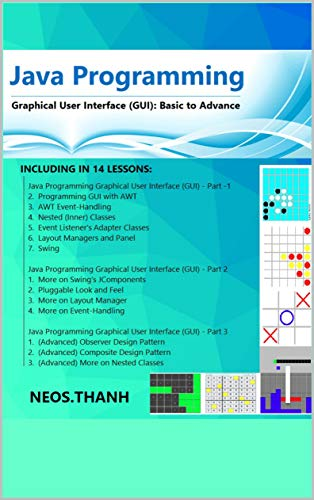 Java Programming: Graphical User Interface, Introduction to