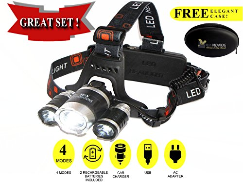 Headlamp Zoomable Rechargeable Batteries Waterproof