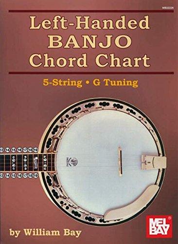 5 string banjo chord chart - 2