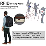 Travel Laptop Backpack, Slim Durable College High