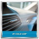 InterDynamics A/C Pro Auto Refrigerant Recharge