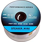 C&E 250-Feet 14 AWG CL2 Rated 2-Conductor Loud Speaker Cable