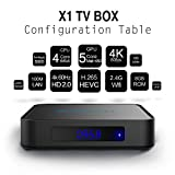 Globmall X1 4K Android 6.0 TV Box with Wireless Qwerty Keyboard, 1GB RAM 8GB ROM and with Quad-Core CPU 64 Bits Amlogic S905X Chip