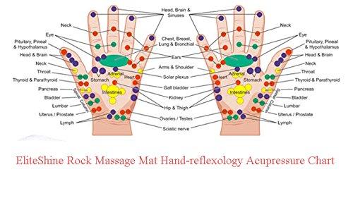 EliteShine Rock Reflexology Foot Massage Yoga Mat Health Care Christmas Birthday Gift by EliteShine (Image #4)