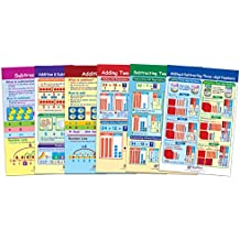 NewPath Learning 93 1501 Addition And Subtraction Number Sense Bulletin Board Chart Set Pack