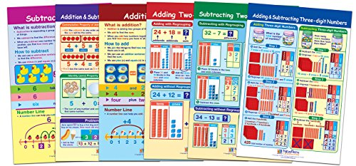 NewPath Learning 93-1501 Addition and Subtraction Number Sense Bulletin Board Chart Set (Pack of (Set Subtraction)