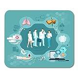 Best Pad Organs For Desktops - Boszina Mouse Pads Doctor Medicine Infographics Hospital Staff Review