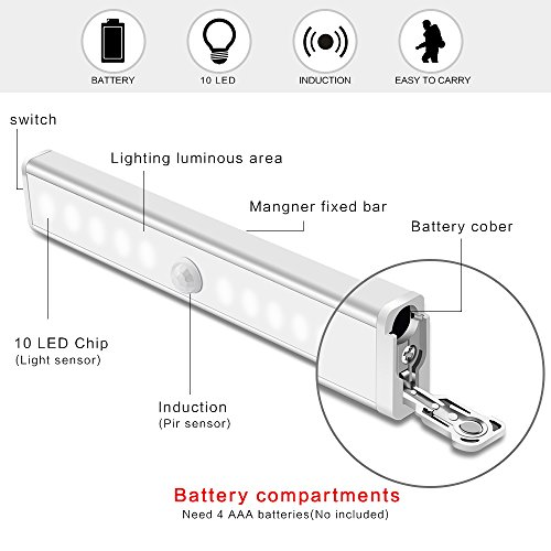 Solar Lights For Cabinets