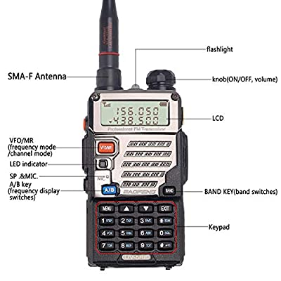 BaoFeng UV-5RE+ 8Watt Ham Radio Handheld Rechargeable with Gamtaai NA-771 Telescopic Antenna+Acoustic Tube Earpiece+2800mAh Large Battery,VHF/UHF Two Way Radio Long Range Walkie Talkies (Black): Car Electronics