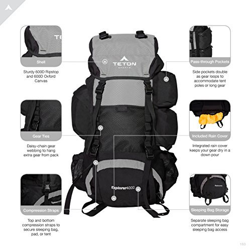 Teton Sports Explorer 4000 Internal Frame Backpack – Not Your Basic Backpack; High-Performance Backpack for Backpacking, Hiking, Camping; Sewn-in Rain Cover; Metallic Silver